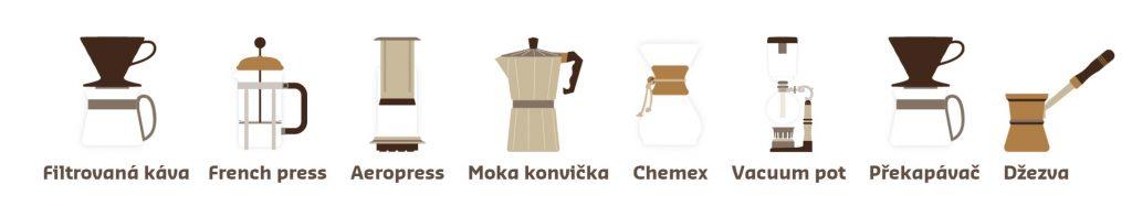 infografika: alternativní metody přípravy kávy