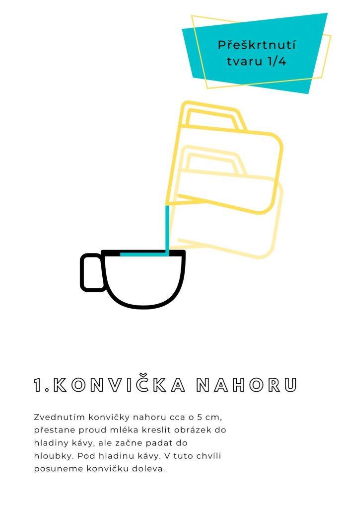 návod na latte art srdce