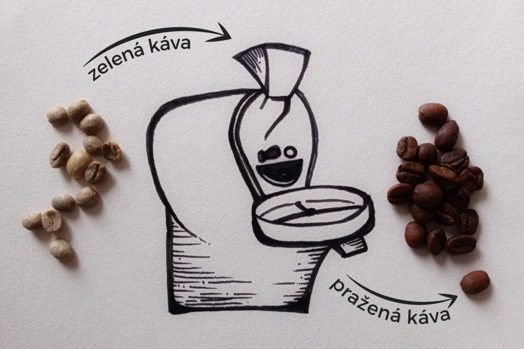 zelená káva před pražením a po