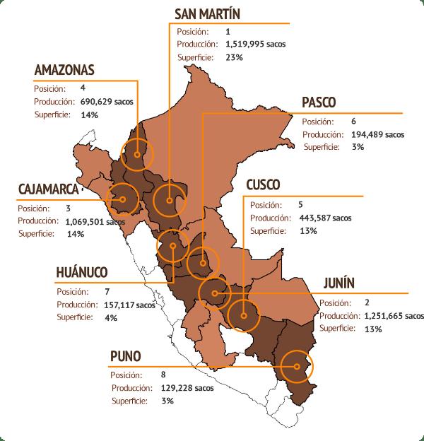 mapa oblastí a regionů pěstování kávy v Peru